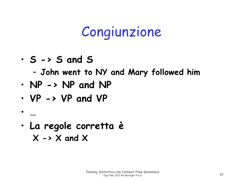 Parsing Sintattico con Context Free Grammars Copyfree 2003 Michelangelo Falco 19 Congiunzione S -> S and S –John went to NY and Mary followed him NP -