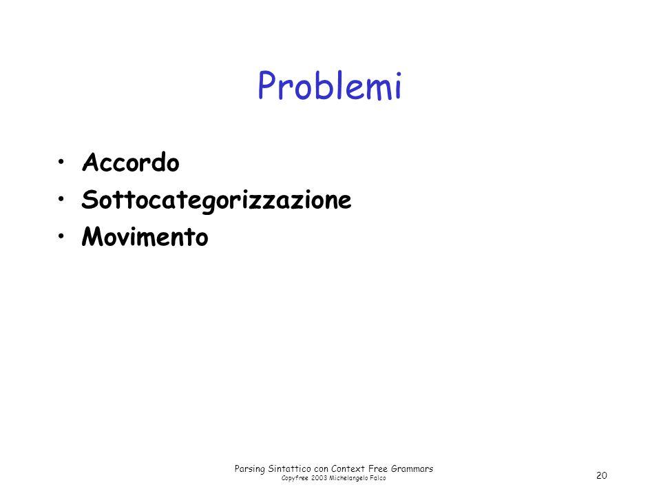 Parsing Sintattico con Context Free Grammars Copyfree 2003 Michelangelo Falco 20 Problemi Accordo Sottocategorizzazione Movimento