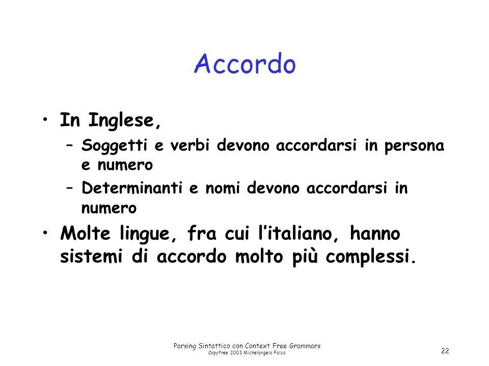 Parsing Sintattico con Context Free Grammars Copyfree 2003 Michelangelo Falco 22 Accordo In Inglese, –Soggetti e verbi devono accordarsi in persona e numero –Determinanti e nomi devono accordarsi in numero Molte lingue, fra cui l'italiano, hanno sistemi di accordo molto più complessi.