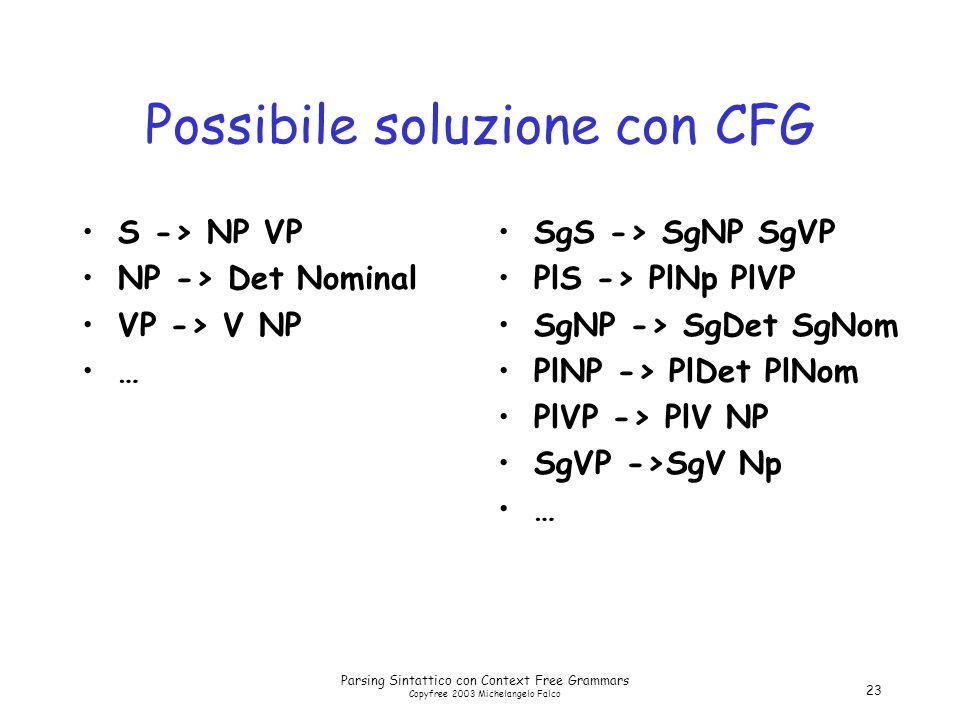 Parsing Sintattico con Context Free Grammars Copyfree 2003 Michelangelo Falco 23 Possibile soluzione con CFG S -> NP VP NP -> Det Nominal VP -> V NP … SgS -> SgNP SgVP PlS -> PlNp PlVP SgNP -> SgDet SgNom PlNP -> PlDet PlNom PlVP -> PlV NP SgVP ->SgV Np …