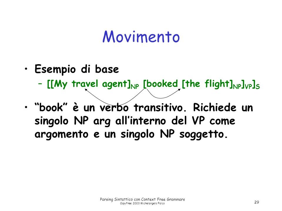 Parsing Sintattico con Context Free Grammars Copyfree 2003 Michelangelo Falco 29 Movimento Esempio di base –[[My travel agent] NP [booked [the flight]