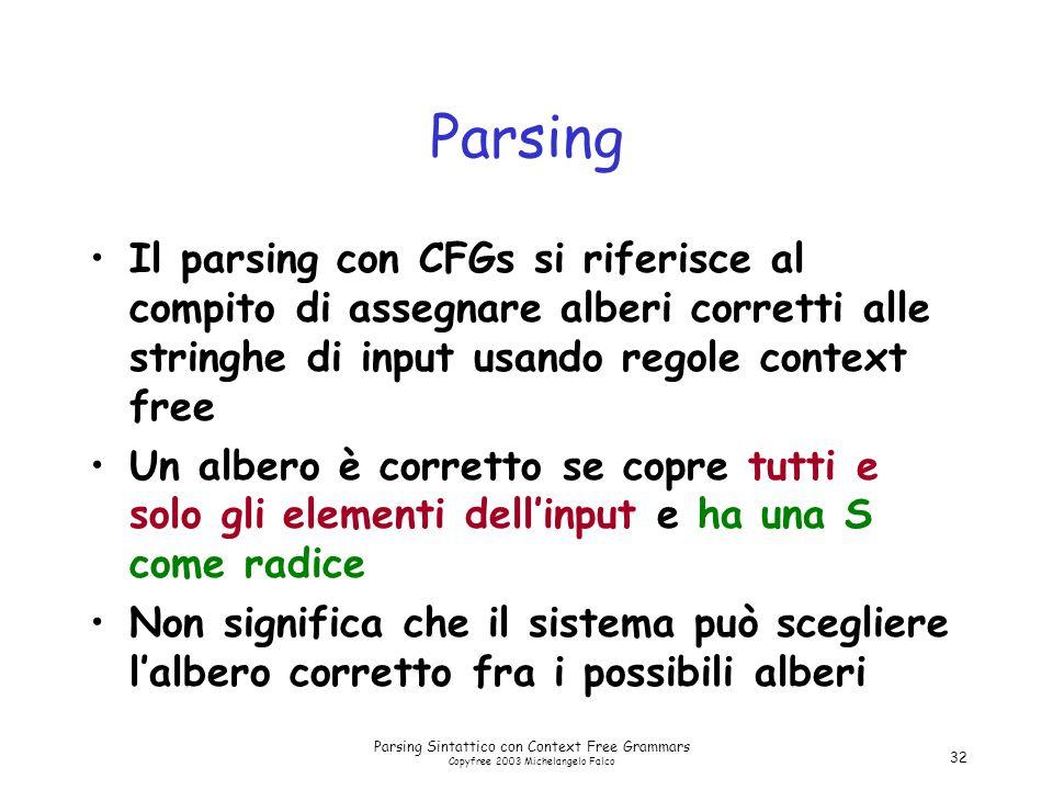 Parsing Sintattico con Context Free Grammars Copyfree 2003 Michelangelo Falco 32 Parsing Il parsing con CFGs si riferisce al compito di assegnare albe