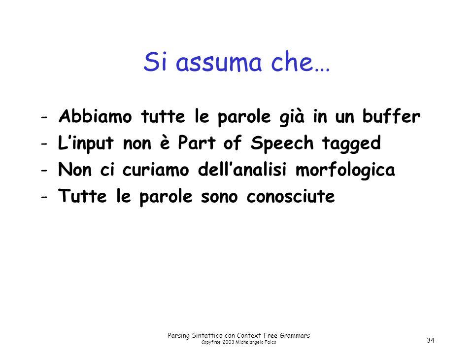 Parsing Sintattico con Context Free Grammars Copyfree 2003 Michelangelo Falco 34 Si assuma che… -Abbiamo tutte le parole già in un buffer -L'input non