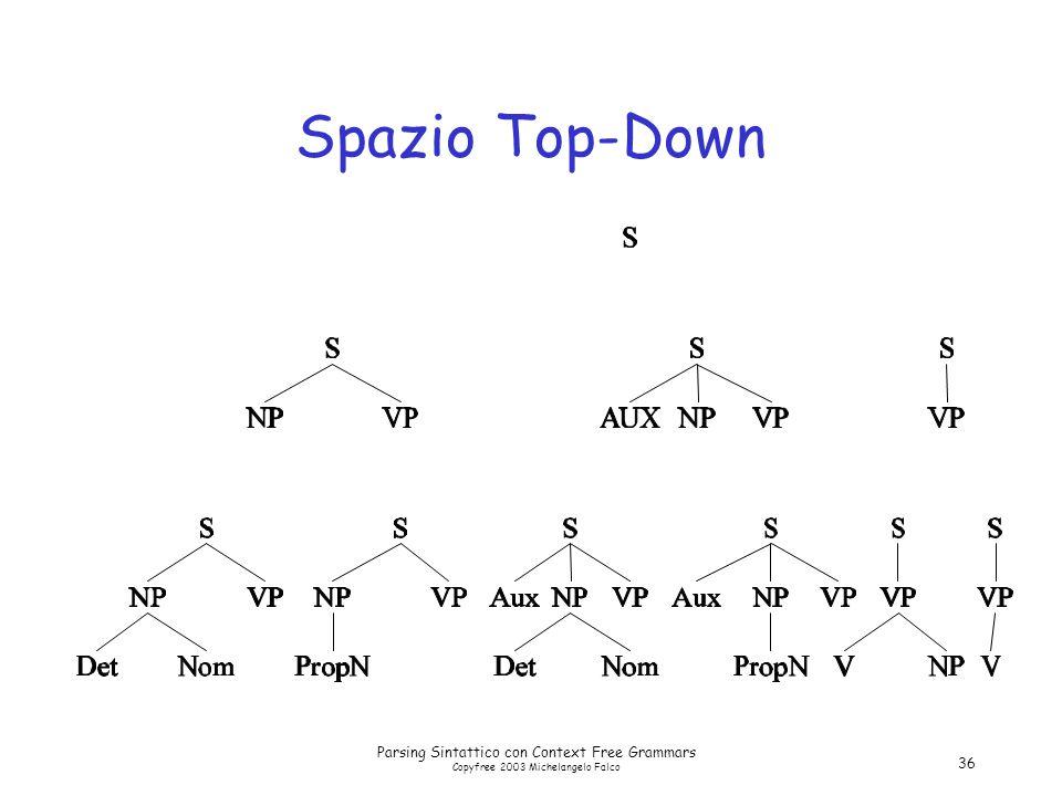 Parsing Sintattico con Context Free Grammars Copyfree 2003 Michelangelo Falco 36 Spazio Top-Down