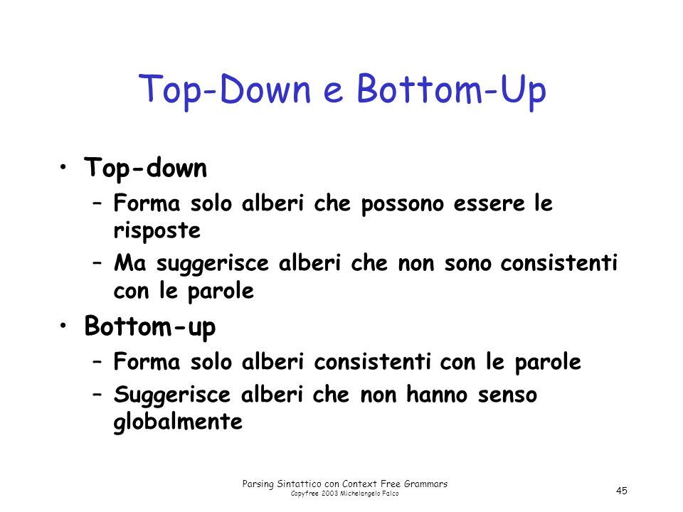 Parsing Sintattico con Context Free Grammars Copyfree 2003 Michelangelo Falco 45 Top-Down e Bottom-Up Top-down –Forma solo alberi che possono essere l