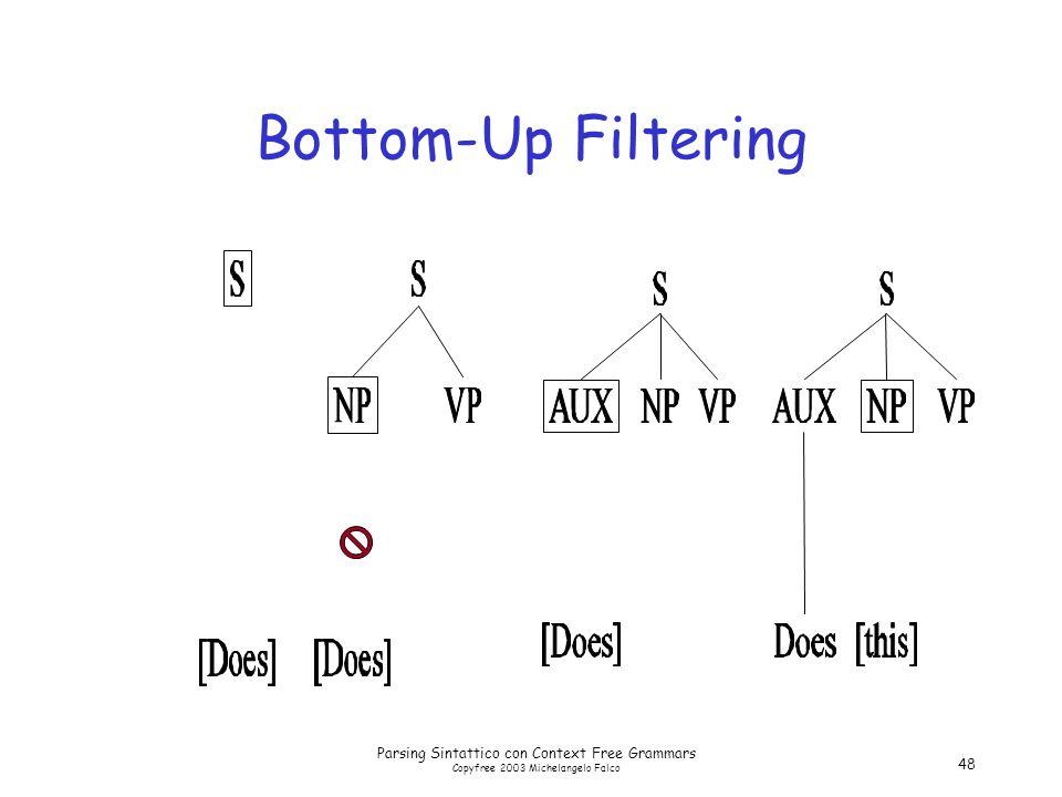 Parsing Sintattico con Context Free Grammars Copyfree 2003 Michelangelo Falco 48 Bottom-Up Filtering