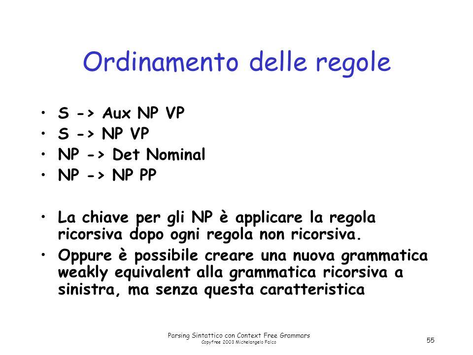 Parsing Sintattico con Context Free Grammars Copyfree 2003 Michelangelo Falco 55 Ordinamento delle regole S -> Aux NP VP S -> NP VP NP -> Det Nominal NP -> NP PP La chiave per gli NP è applicare la regola ricorsiva dopo ogni regola non ricorsiva.