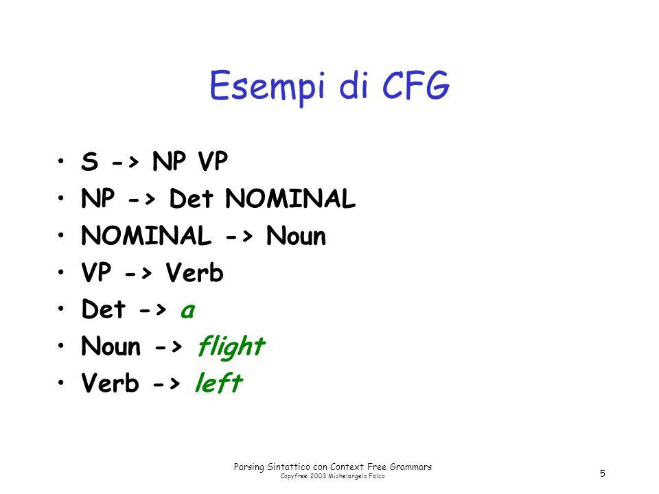 Parsing Sintattico con Context Free Grammars Copyfree 2003 Michelangelo Falco 5 Esempi di CFG S -> NP VP NP -> Det NOMINAL NOMINAL -> Noun VP -> Verb Det -> a Noun -> flight Verb -> left