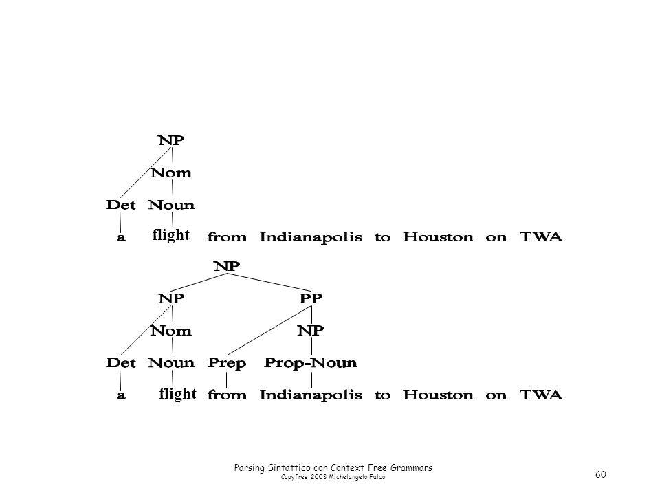 Parsing Sintattico con Context Free Grammars Copyfree 2003 Michelangelo Falco 60 flight