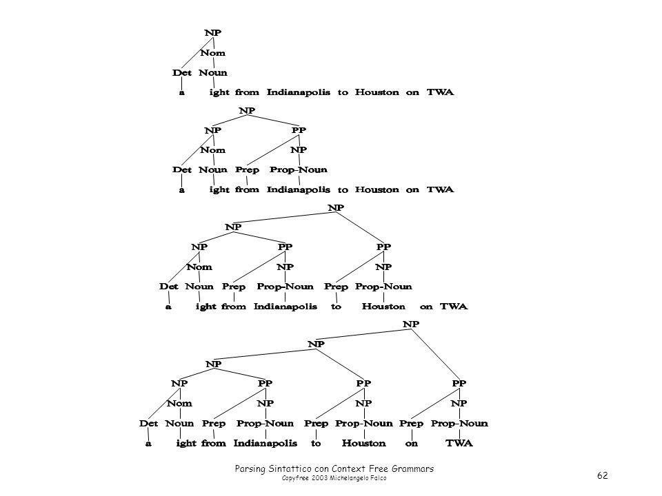 Parsing Sintattico con Context Free Grammars Copyfree 2003 Michelangelo Falco 62