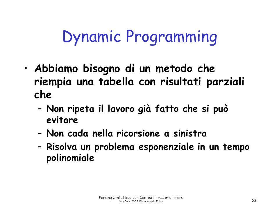Parsing Sintattico con Context Free Grammars Copyfree 2003 Michelangelo Falco 63 Dynamic Programming Abbiamo bisogno di un metodo che riempia una tabella con risultati parziali che –Non ripeta il lavoro già fatto che si può evitare –Non cada nella ricorsione a sinistra –Risolva un problema esponenziale in un tempo polinomiale