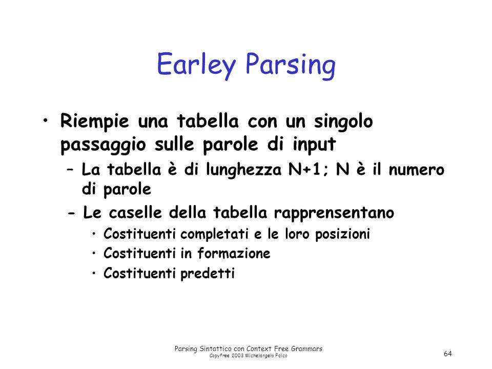 Parsing Sintattico con Context Free Grammars Copyfree 2003 Michelangelo Falco 64 Earley Parsing Riempie una tabella con un singolo passaggio sulle par