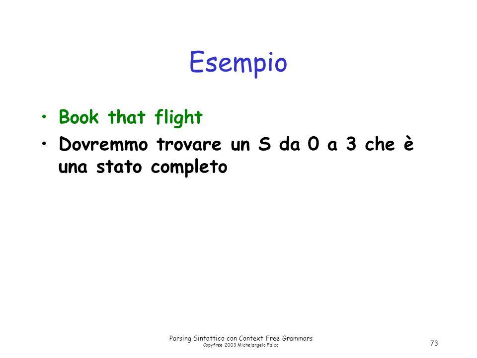 Parsing Sintattico con Context Free Grammars Copyfree 2003 Michelangelo Falco 73 Esempio Book that flight Dovremmo trovare un S da 0 a 3 che è una sta