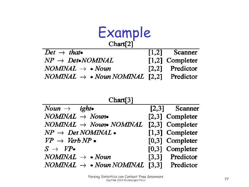 Parsing Sintattico con Context Free Grammars Copyfree 2003 Michelangelo Falco 77 Example