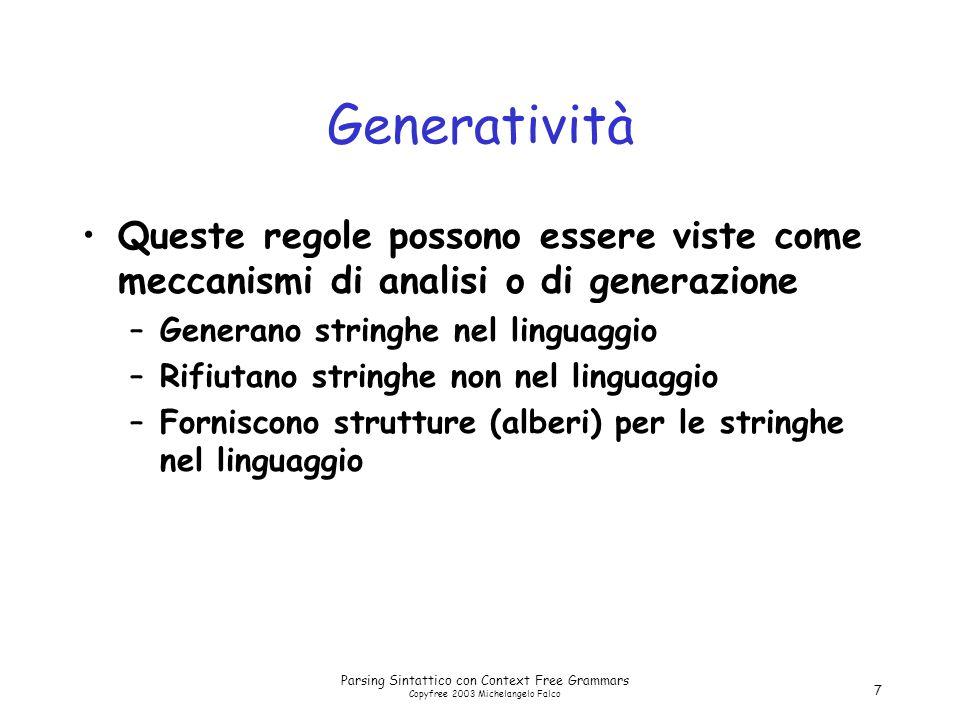 Parsing Sintattico con Context Free Grammars Copyfree 2003 Michelangelo Falco 7 Generatività Queste regole possono essere viste come meccanismi di analisi o di generazione –Generano stringhe nel linguaggio –Rifiutano stringhe non nel linguaggio –Forniscono strutture (alberi) per le stringhe nel linguaggio