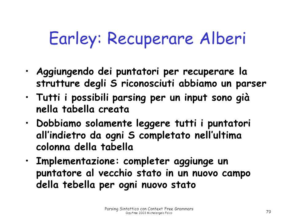 Parsing Sintattico con Context Free Grammars Copyfree 2003 Michelangelo Falco 79 Earley: Recuperare Alberi Aggiungendo dei puntatori per recuperare la