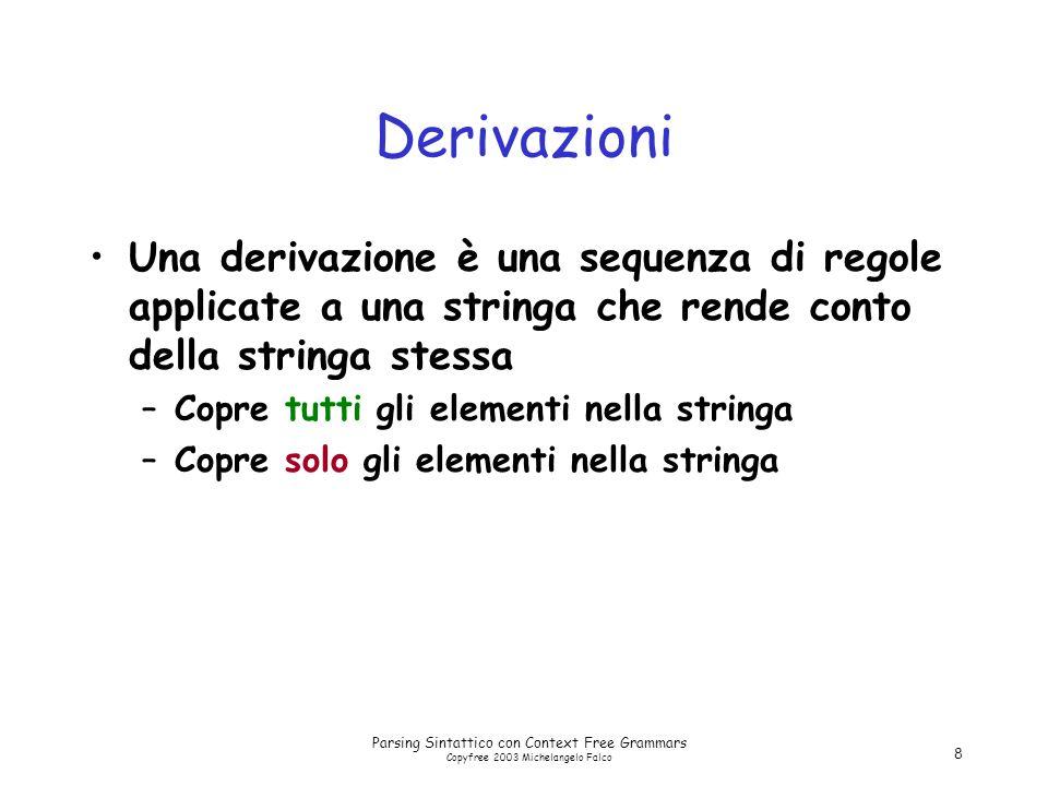Parsing Sintattico con Context Free Grammars Copyfree 2003 Michelangelo Falco 8 Derivazioni Una derivazione è una sequenza di regole applicate a una stringa che rende conto della stringa stessa –Copre tutti gli elementi nella stringa –Copre solo gli elementi nella stringa