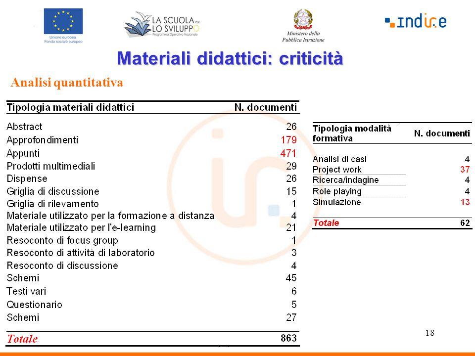 18 Analisi quantitativa Materiali didattici: criticità