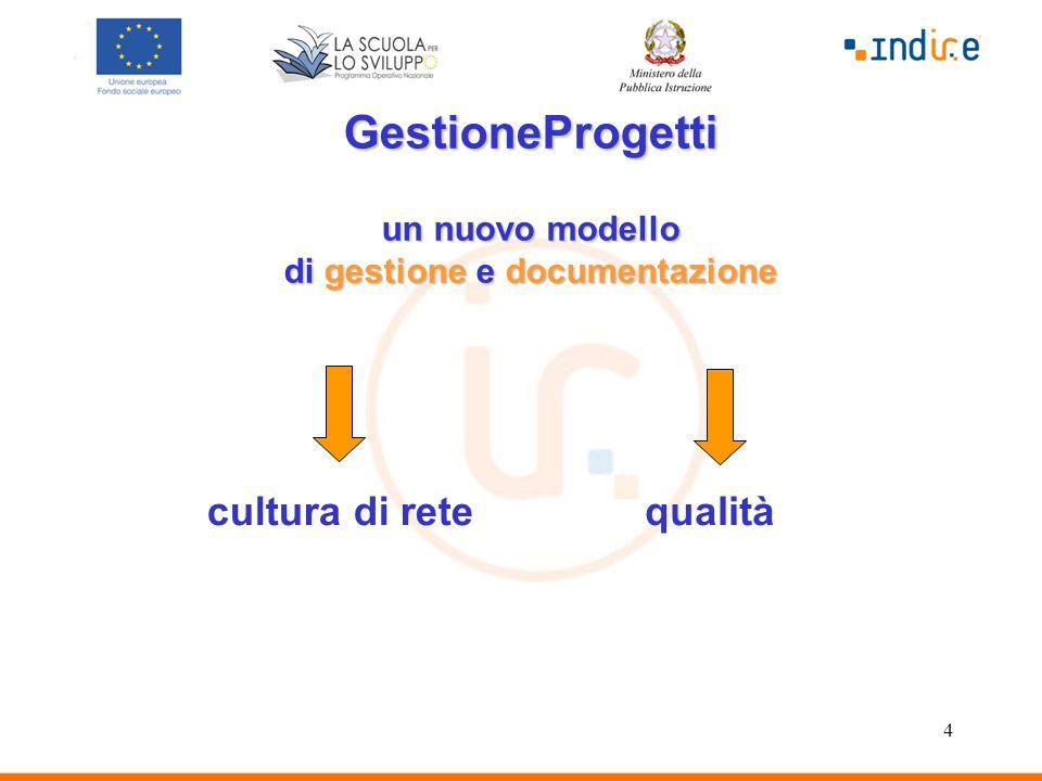 4 GestioneProgetti un nuovo modello di gestione e documentazione qualitàcultura di rete