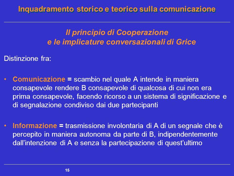 Inquadramento storico e teorico sulla comunicazione 15 Il principio di Cooperazione e le implicature conversazionali di Grice Distinzione fra: Comunic