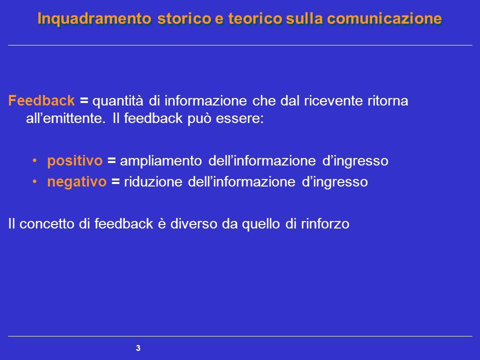 Inquadramento storico e teorico sulla comunicazione 3 Feedback = quantità di informazione che dal ricevente ritorna all'emittente. Il feedback può ess