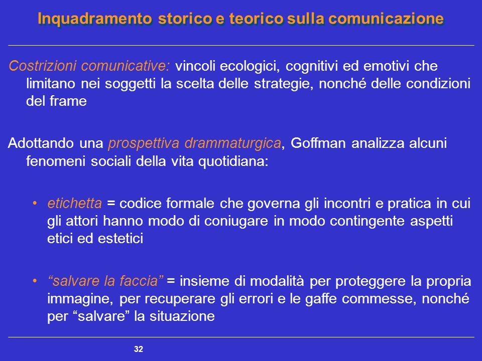 Inquadramento storico e teorico sulla comunicazione 32 Costrizioni comunicative: vincoli ecologici, cognitivi ed emotivi che limitano nei soggetti la
