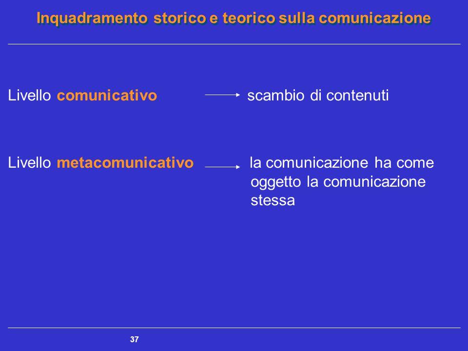 Inquadramento storico e teorico sulla comunicazione 37 Livello comunicativo scambio di contenuti Livello metacomunicativo la comunicazione ha come ogg