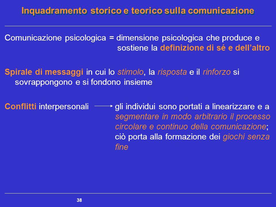 Inquadramento storico e teorico sulla comunicazione 38 Comunicazione psicologica = dimensione psicologica che produce e sostiene la definizione di sé