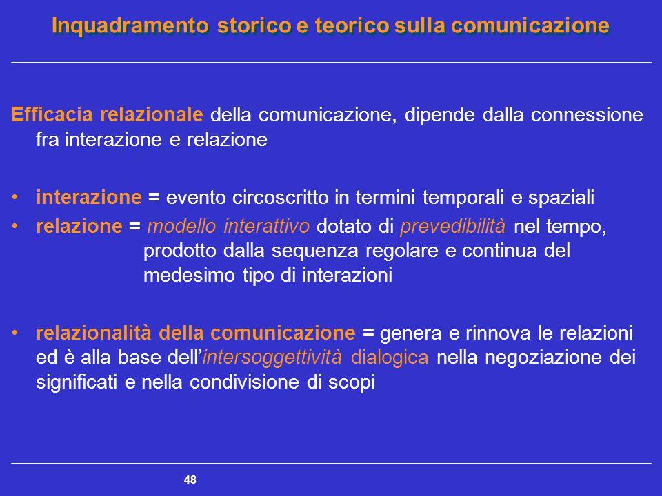 Inquadramento storico e teorico sulla comunicazione 48 Efficacia relazionale della comunicazione, dipende dalla connessione fra interazione e relazion