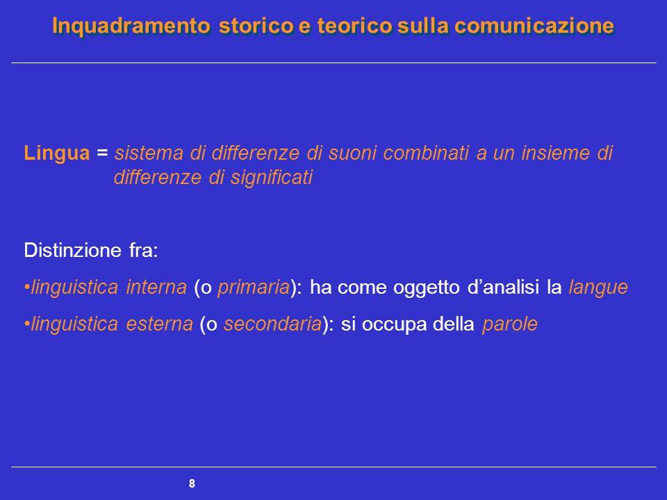 Inquadramento storico e teorico sulla comunicazione 8 Lingua = sistema di differenze di suoni combinati a un insieme di differenze di significati Dist