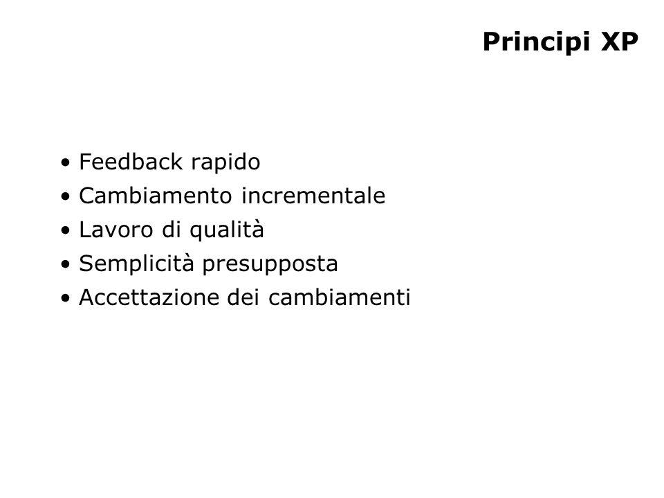 Principi XP Feedback rapido Cambiamento incrementale Lavoro di qualità Semplicità presupposta Accettazione dei cambiamenti