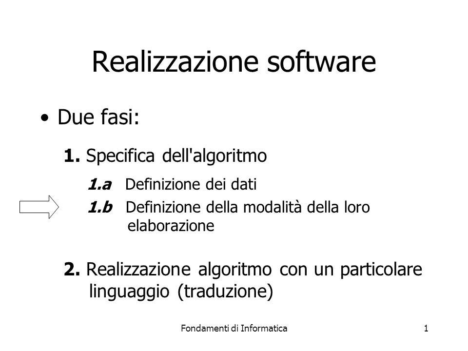 Fondamenti di Informatica1 Realizzazione software Due fasi: 1. Specifica dell'algoritmo 1.a Definizione dei dati 1.b Definizione della modalità della