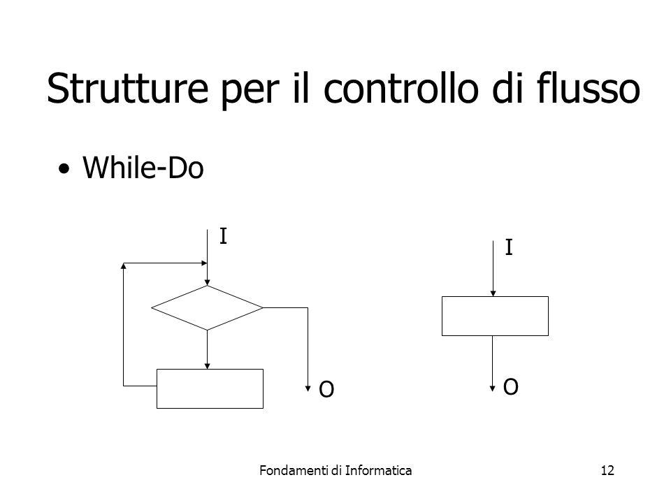 Fondamenti di Informatica12 While-Do I O I O Strutture per il controllo di flusso