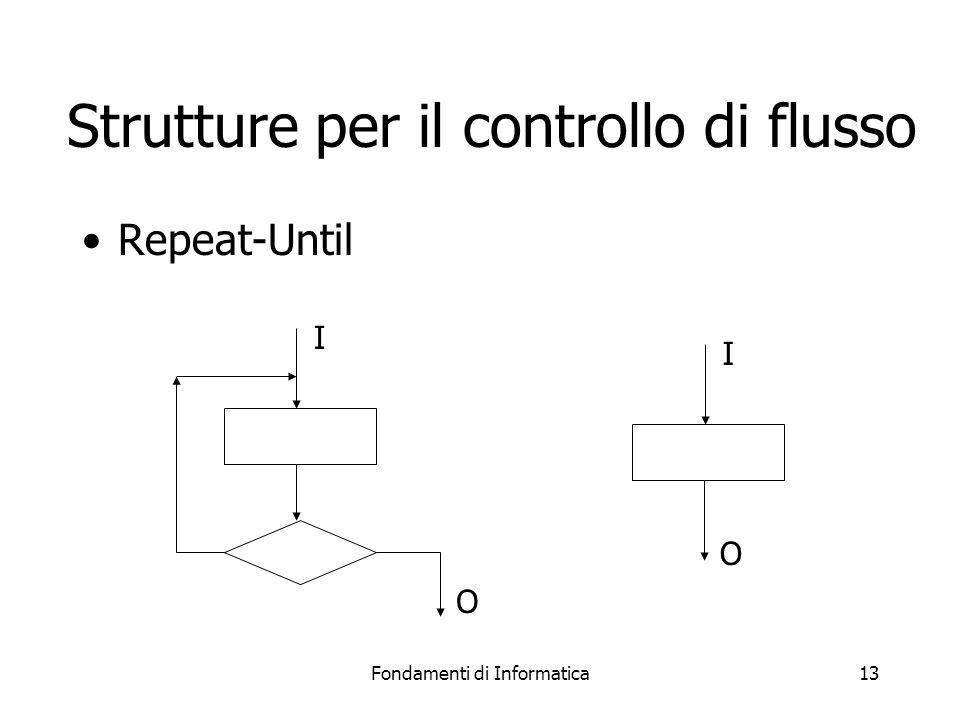 Fondamenti di Informatica13 Repeat-Until I O I O Strutture per il controllo di flusso