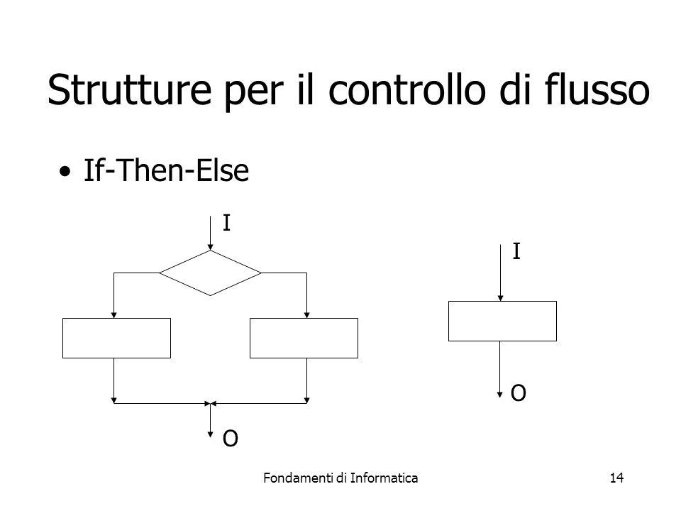 Fondamenti di Informatica14 If-Then-Else I O I O Strutture per il controllo di flusso