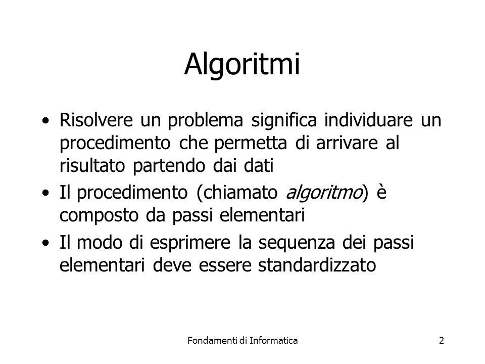 Fondamenti di Informatica3 Proprietà degli algoritmi L algoritmo è caratterizzato da: –finitezza: composto da un numero finito di passi elementari; le operazioni sono eseguite un numero finito di volte –non ambiguità: i risultati non variano in funzione della macchina/persona che esegue l algoritmo (deterministico) –realizzabilità: deve essere eseguibile con le risorse a disposizione