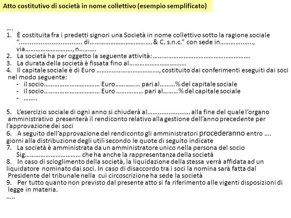 Atto costitutivo di società in nome collettivo (esempio semplificato) …. 1. È costituita fra i predetti signori una Società in nome collettivo sotto l