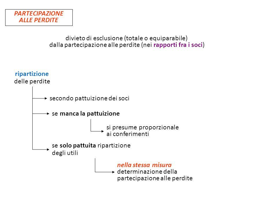 PARTECIPAZIONE ALLE PERDITE divieto di esclusione (totale o equiparabile) dalla partecipazione alle perdite (nei rapporti fra i soci) ripartizione del