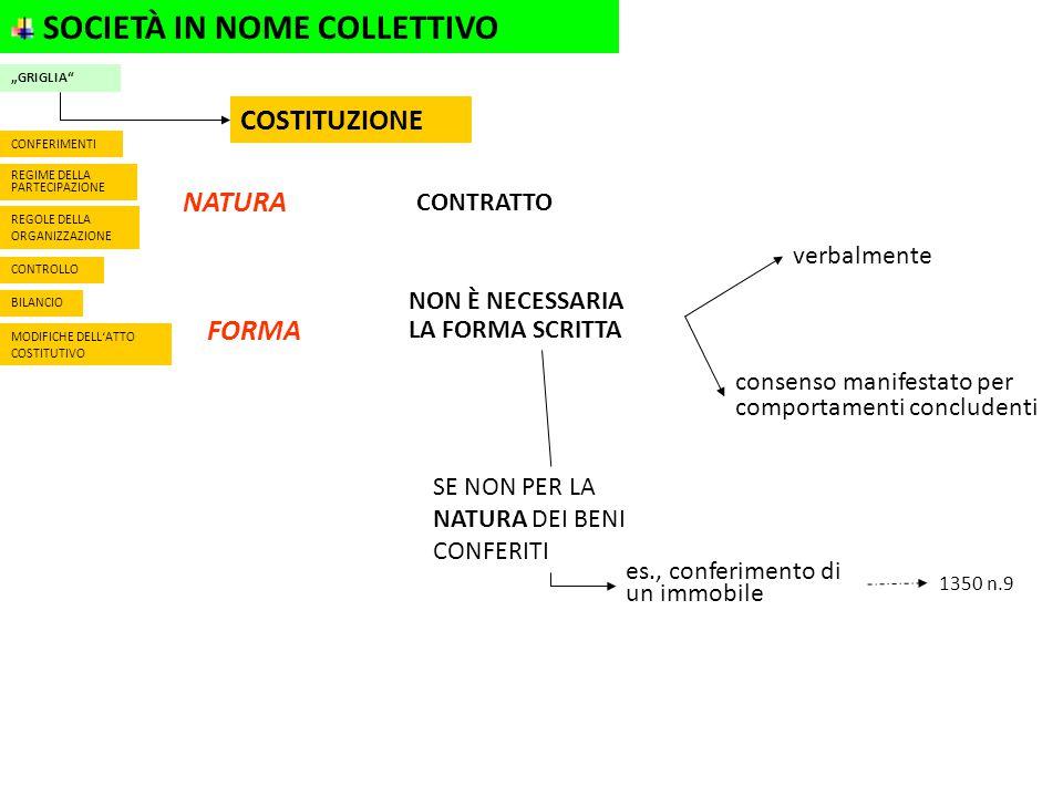 T.Torre Annunziata, 21-10-2003.