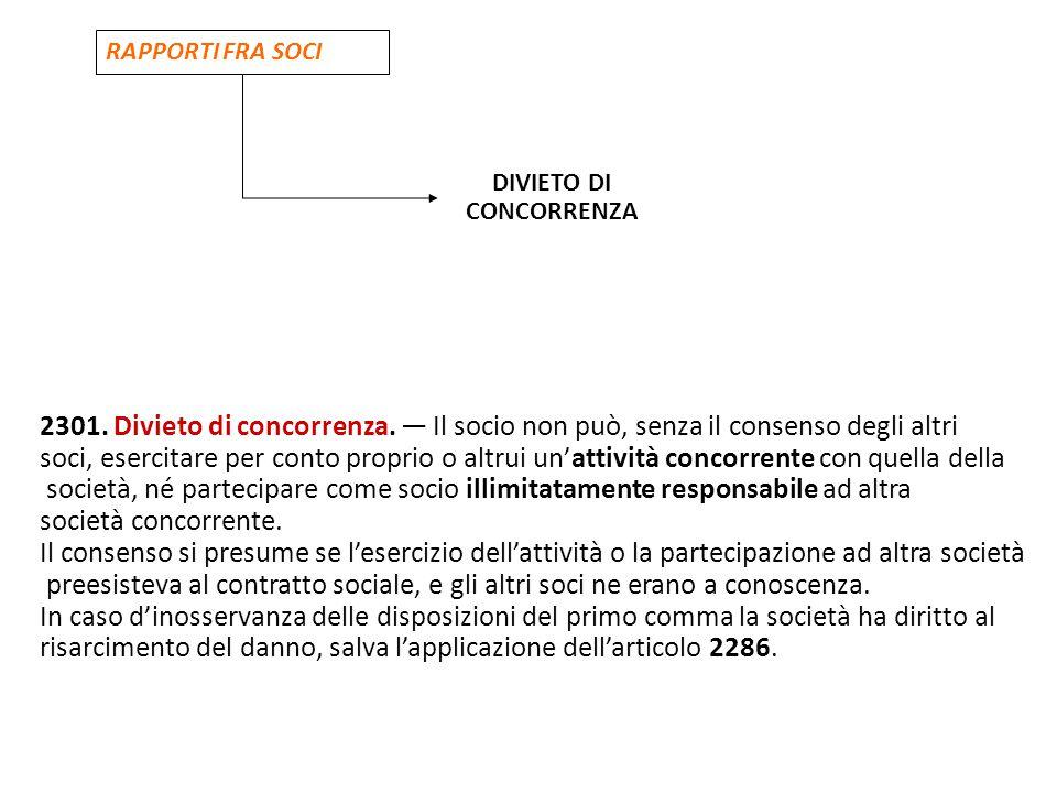 RAPPORTI FRA SOCI DIVIETO DI CONCORRENZA 2301. Divieto di concorrenza. — Il socio non può, senza il consenso degli altri soci, esercitare per conto pr