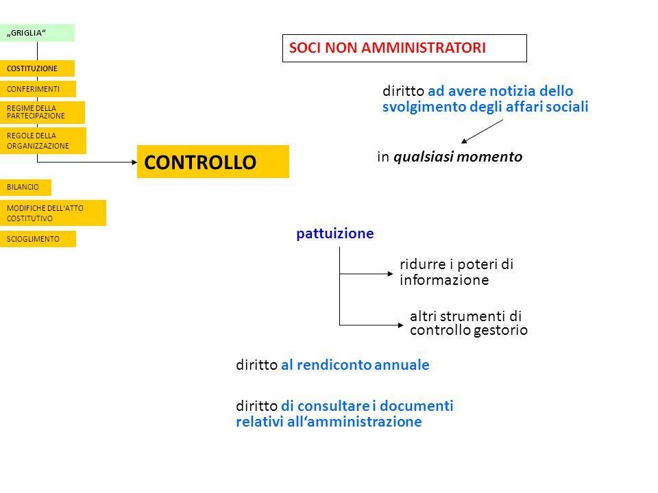 """""""GRIGLIA"""" REGOLE DELLA ORGANIZZAZIONE CONTROLLO BILANCIO MODIFICHE DELL'ATTO COSTITUTIVO CONFERIMENTI COSTITUZIONE REGIME DELLA PARTECIPAZIONE SOCI NO"""