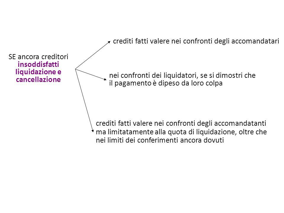 SE ancora creditori insoddisfatti liquidazione e cancellazione crediti fatti valere nei confronti degli accomandatari nei confronti dei liquidatori, s