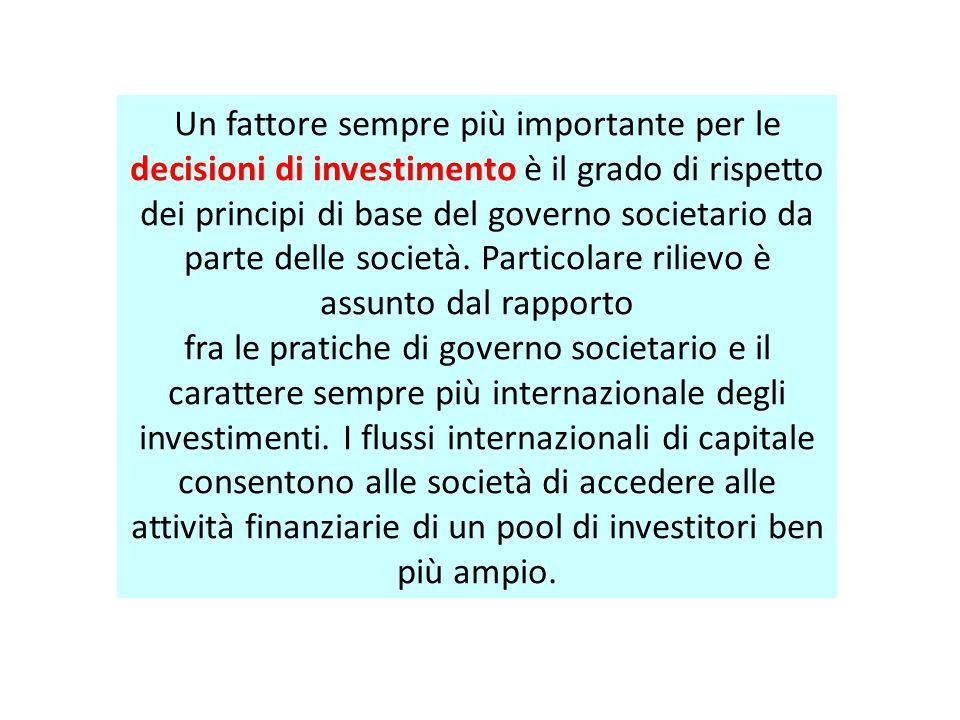 Un fattore sempre più importante per le decisioni di investimento è il grado di rispetto dei principi di base del governo societario da parte delle so