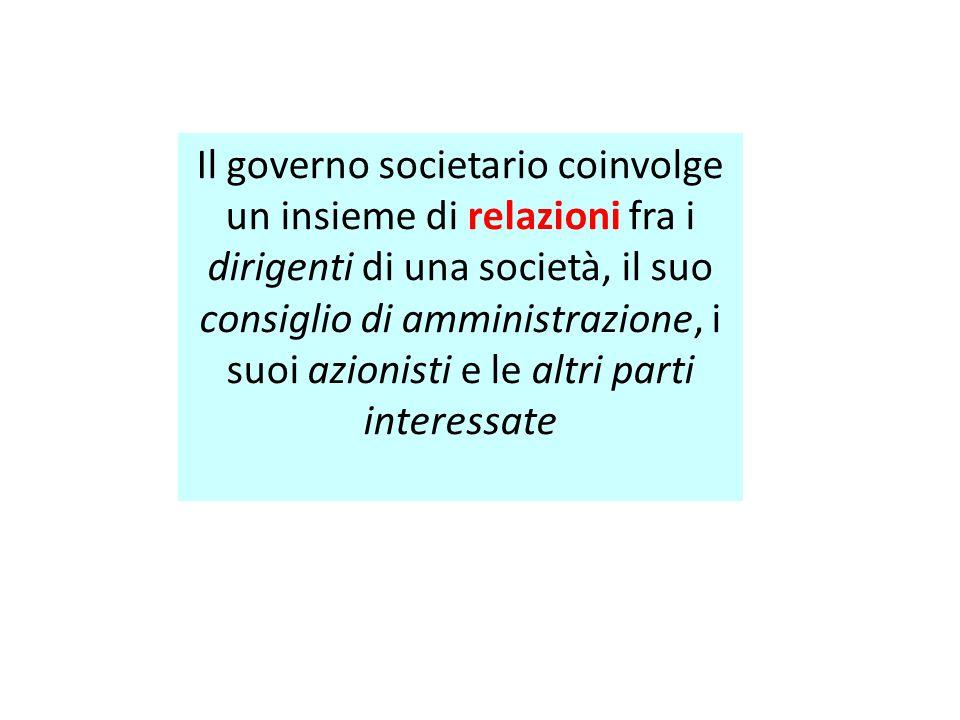 Il governo societario coinvolge un insieme di relazioni fra i dirigenti di una società, il suo consiglio di amministrazione, i suoi azionisti e le alt