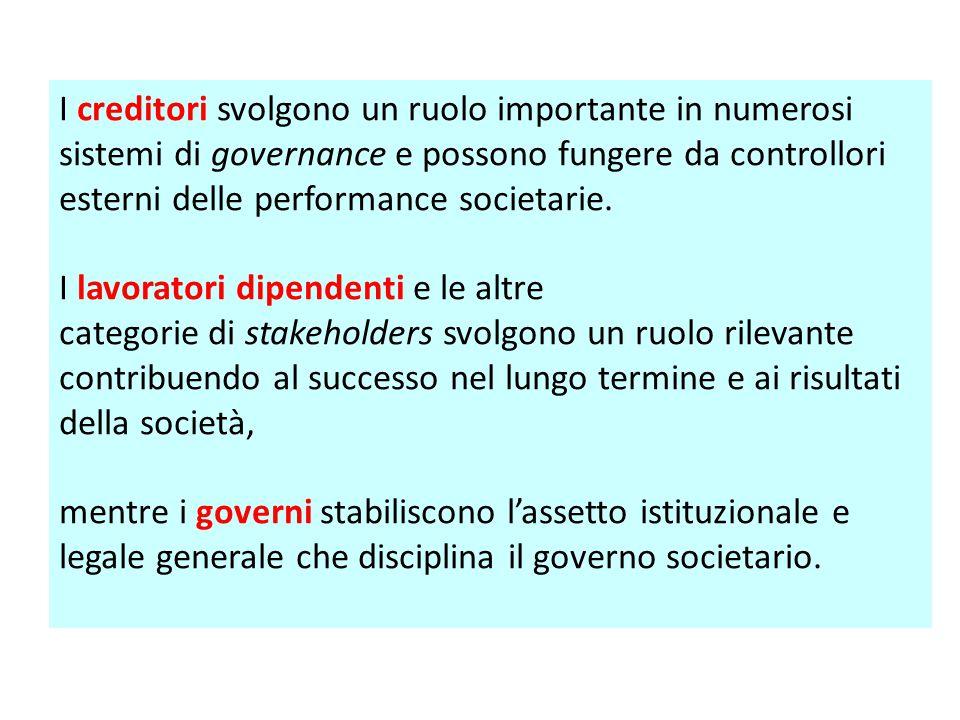 I creditori svolgono un ruolo importante in numerosi sistemi di governance e possono fungere da controllori esterni delle performance societarie. I la