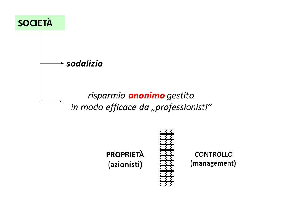 """SOCIETÀ sodalizio risparmio anonimo gestito in modo efficace da """"professionisti"""" PROPRIETÀ (azionisti) CONTROLLO (management)"""