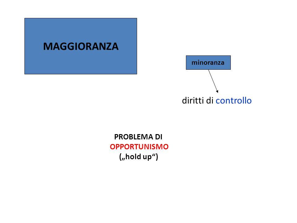 """MAGGIORANZA minoranza PROBLEMA DI OPPORTUNISMO (""""hold up"""") diritti di controllo"""