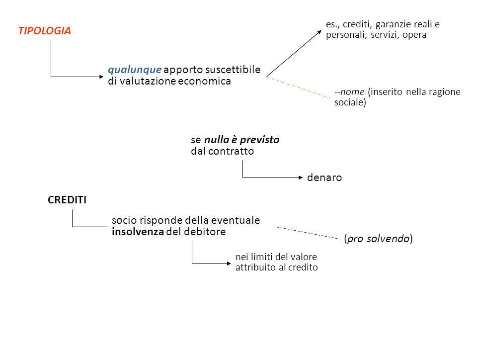 Il governo societario è influenzato dalle relazioni fra gli attori del sistema di governance.
