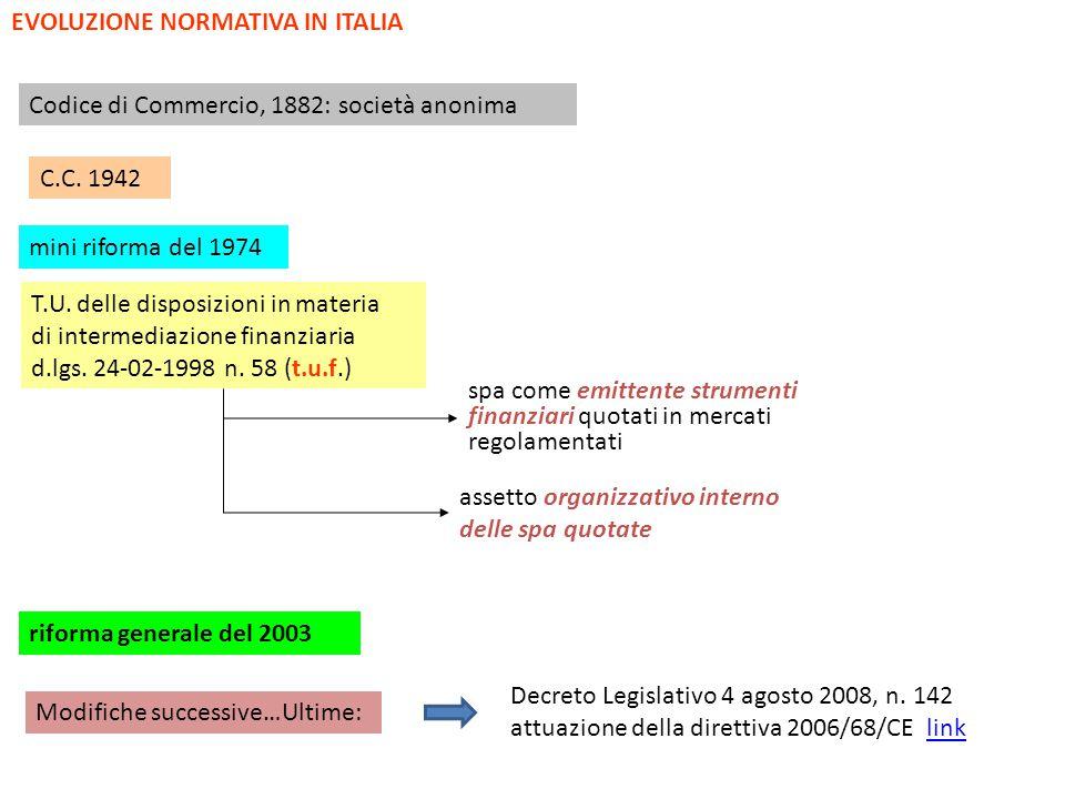 EVOLUZIONE NORMATIVA IN ITALIA C.C. 1942 mini riforma del 1974 T.U. delle disposizioni in materia di intermediazione finanziaria d.lgs. 24-02-1998 n.