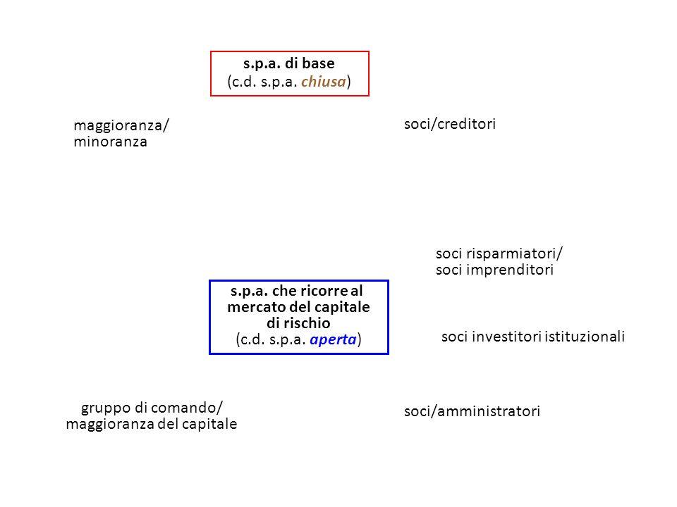 s.p.a. di base (c.d. s.p.a. chiusa) maggioranza/ minoranza soci/creditori s.p.a. che ricorre al mercato del capitale di rischio (c.d. s.p.a. aperta) g